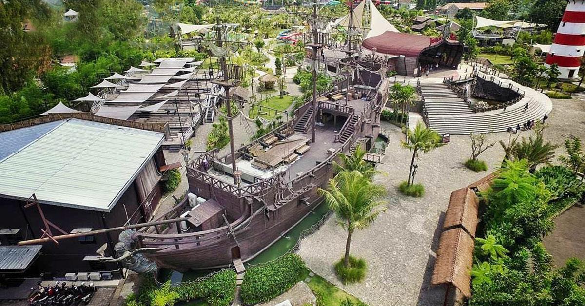 daftar destinasi wisata jogja 21 Tempat Wisata Anak Dan Keluarga Di Jogja Untuk Memanjakan